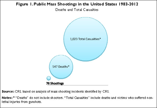Mass-shootings-(CRS)
