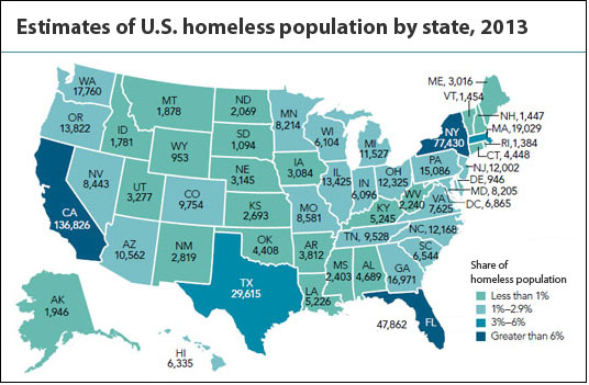 homelessness estimates by state (HUD)