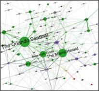 (MIT Media Cloud)