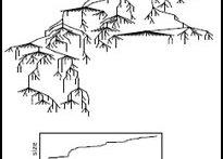 Viral cascade (Sharad Goel et al.)