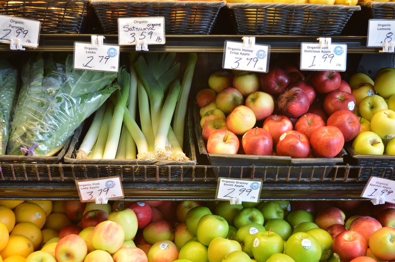 Organic Food Sales Growth Rate