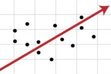 regression basics (mit.edu)