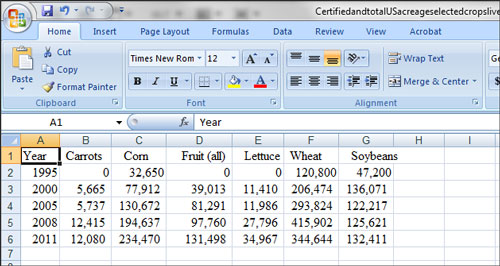 Excel Specific Organic Crops
