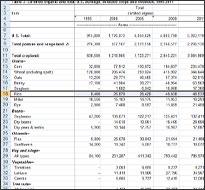 Excel-organic-crops
