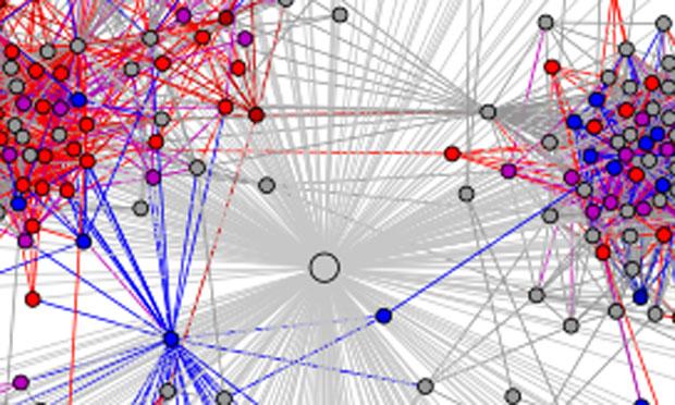 Facebook network graph (Baksky et al.)