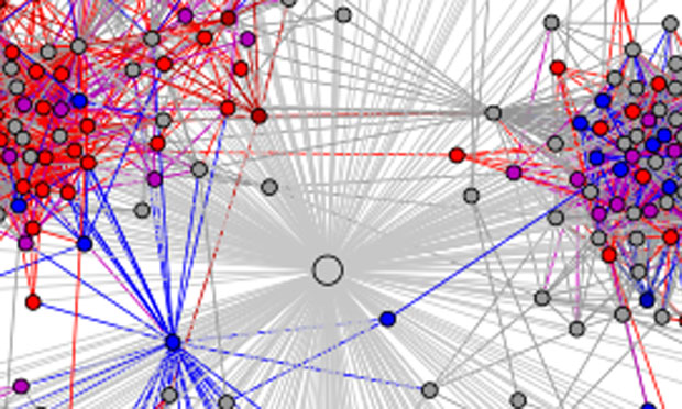 Facebook network graph (Baksky et al.)