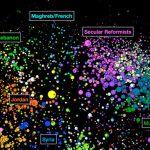 """Mapping the Arabic Blogosphere"" (Harvard Berkman Center 2009)"