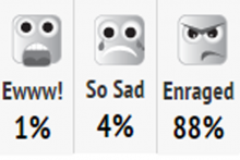Mood meter characters from Asian news website (Singaporeseen.stomp.com.sg)